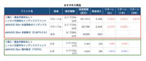SBIセレクトプラン株式おすすめ5商品