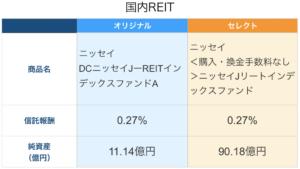 国内REITの比較