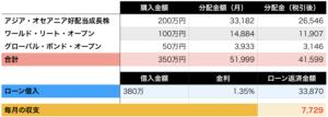 投信購入データとローン返済収支表